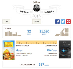 Jeff's 2015 Year in Books screenshot